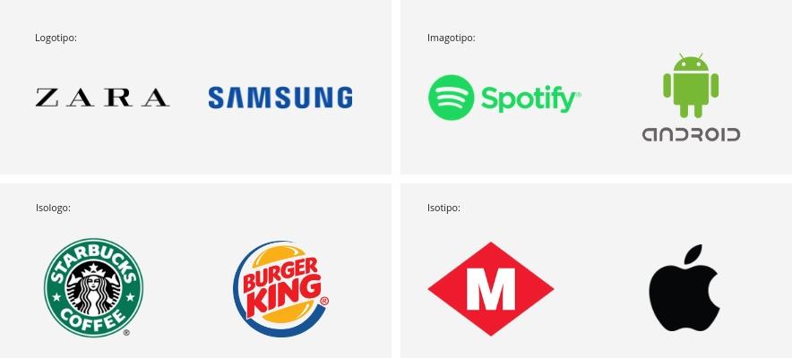 Hablamos de las diferencias entre un logo, imagotipo, isologo e isotipo.